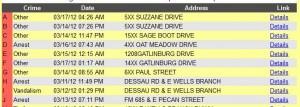 crime listing
